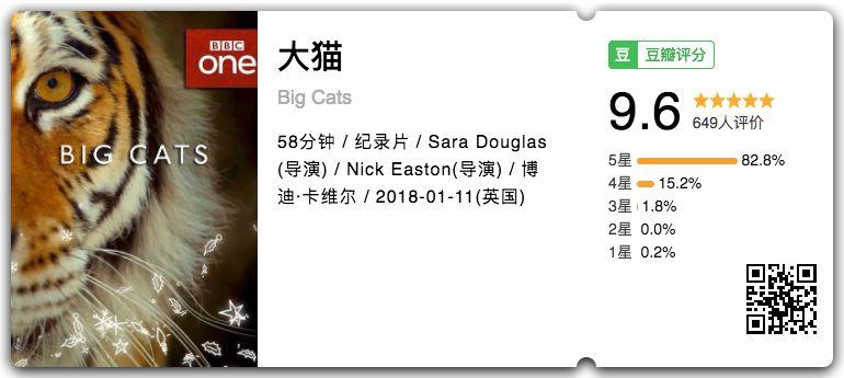 BBC最新纪录片《大猫》 豆瓣评分高达9.6